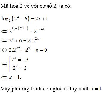 phuong trinh logarit bai tap 6