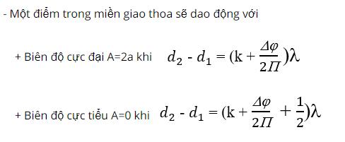 giao thoa song co dang 2