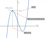 Cực trị hàm số bậc 3 ? Công thức, điều kiện, bài tập để tìm cực trị hàm bậc 3 ?
