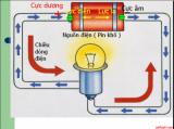 Cường độ dòng điện không đổi được tính bằng công thức gì ? Tổng hợp công thức