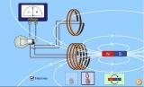 Công thức Định luật Điện Phân Fraday và hiện tượng Điện Phân
