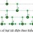 Dòng điện trong chất bán dẫn là gì ? Bản chất, phân loại trong dòng điện