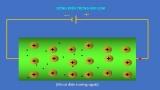 Dòng điện trong kim loại là gì ? Vật lý lớp 7, lớp 11 với nội dung đầy đủ, chi tiết
