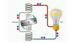 Dòng điện xoay chiều là gì ? Kí hiệu, tác dụng và công thức tính toán