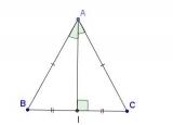 Tính chất đường phân giác trong tam giác vuông, tam giác vuông cân, tam giác đều