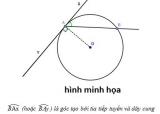 Góc tạo bởi tia tiếp tuyến và dây cung là gì ? Có tính chất gì ? Hệ quả gì ?