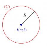 Phương trình của đường tròn là gì ? Phương trình tổng quát có tâm và bán kính