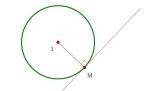 Phương trình tiếp tuyến của đường tròn tại 1 điểm, đi qua một điểm Toán 11
