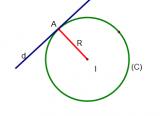 Phương trình mặt cầu tâm I tiếp xúc với trục Oy ? Phương pháp giải và bài tập