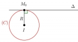 Phương trình tiếp tuyến của hình tròn ? Lý thuyết và bài tập viết phương trình ?